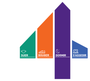 Logo pour les Directives de mouvement pour les enfants et les jeunes